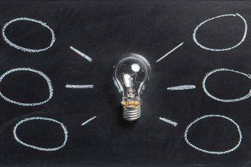 Czym jest coaching biznesowy?